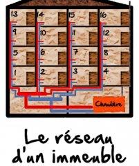 Les r seaux de chauffage - Legislation chauffage collectif ...