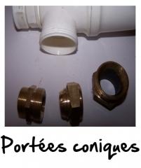 Exemple de portées coniques.