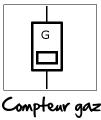 Symbole du compteur gaz