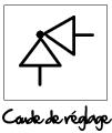 Symbole du coude de réglage