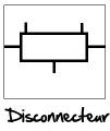 Symbole du disconnecteur