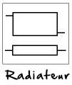 Symbole du radiateur à eau chaude