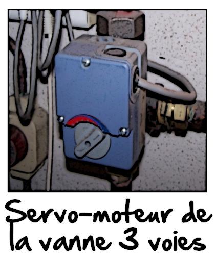 Servo-moteur de vanne 3 voies