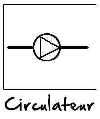 Symbole du circulateur