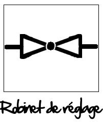 Symbole du robinet de réglage