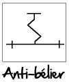 Le symbole de l'anti-bélier