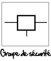 Symbole du groupe de sécurité