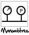Symbole du manomètre