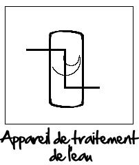 Le symbole de l'appareil de traitement de l'eau