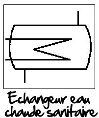 Symbole de l'échangeur eau chaude sanitaire