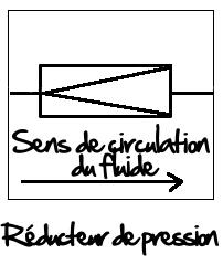 Symbole du réducteur de pression