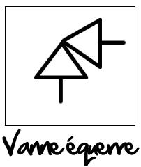 Symbole de la vanne équerre