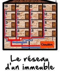reseau-chauffage-immeuble-info